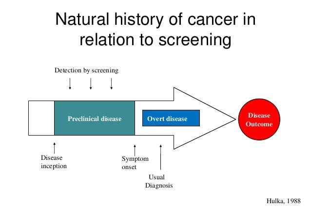 Ovarian Cancer Natural History