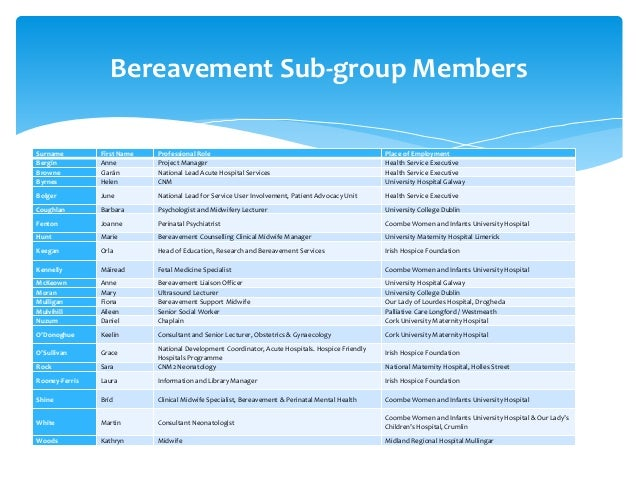 Bereavement Care Subgroup (Presentation from Acute Hospital