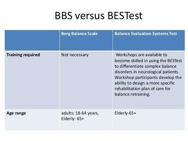 Berg Balance Scale Versus Balance Evaluation Systems Test