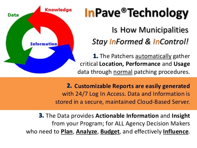 InPave®Technology Is How Municipalities Stay InFormed & InControl! The Patchers automatically gather critical Location, Pe...