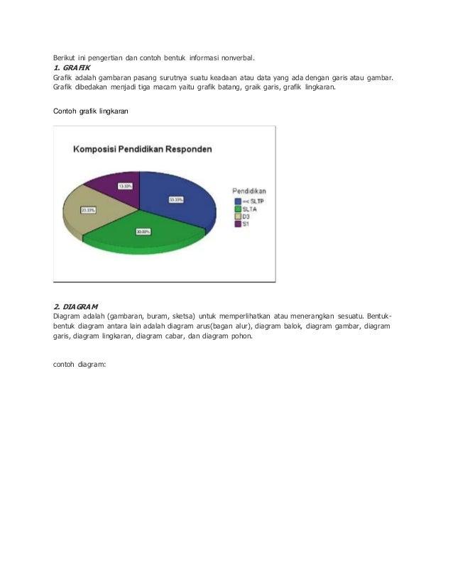 Pengertian dan contoh bentuk informasi nonverbal berikut ini pengertian dan contoh bentuk informasi nonverbal 1 grafik grafik adalah gambaran pasang ccuart Image collections