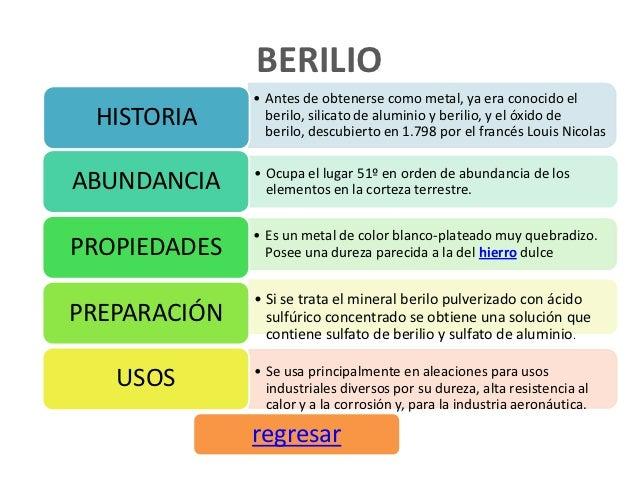 berilio antes de obtenerse como metal ya era conocido el historia berilo silicato