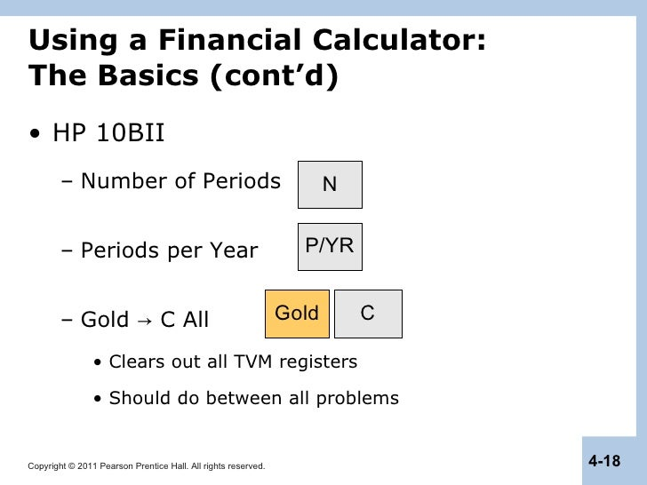 basic financial calculations