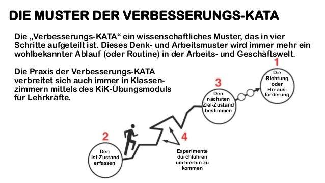 """DIE MUSTER DER VERBESSERUNGS-KATA Die """"Verbesserungs-KATA"""" ein wissenschaftliches Muster, das in vier Schritte aufgeteilt ..."""