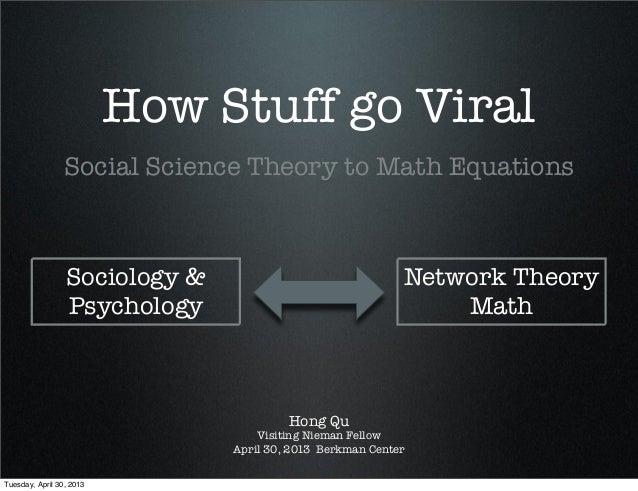 How Stuff go Viral Social Science Theory to Math Equations  Sociology & Psychology  Network Theory Math  Hong Qu  Visiting...