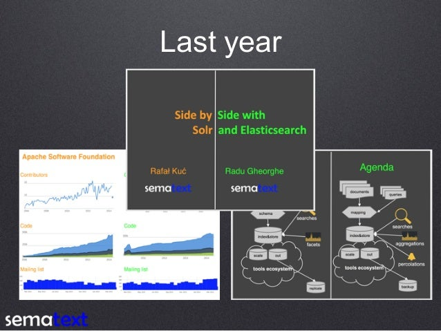 Side by Side with Elasticsearch & Solr, Part 2 Slide 3
