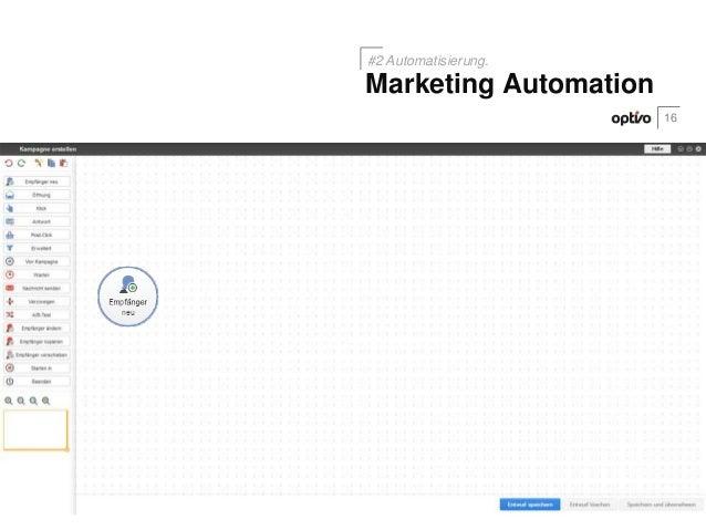 16Marketing Automation#2 Automatisierung.