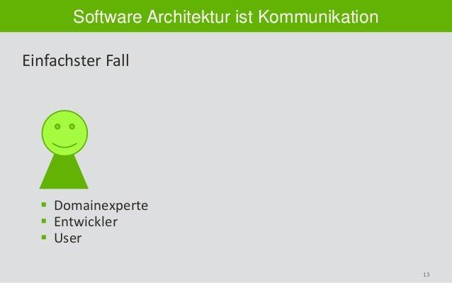 13 Software Architektur ist Kommunikation Einfachster Fall  Domainexperte  Entwickler  User
