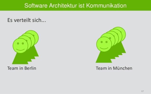 17 Software Architektur ist Kommunikation Es verteilt sich... Team in Berlin Team in München