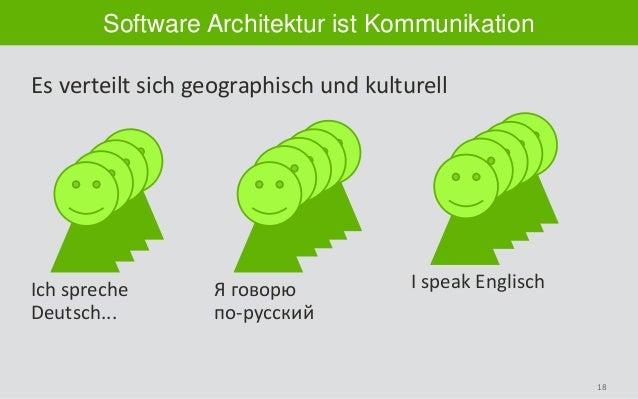 18 Software Architektur ist Kommunikation Es verteilt sich geographisch und kulturell Ich spreche Deutsch... Я говорю по-р...