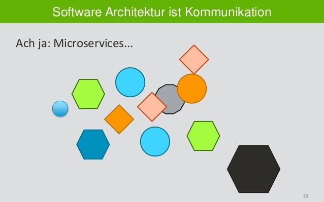 20 Software Architektur ist Kommunikation Ach ja: Microservices...