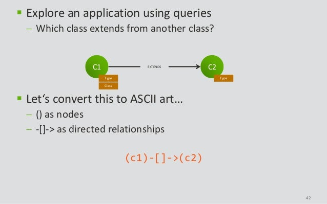 42 C2 Type C1 Type Class EXTENDS  Explore an application using queries  Which class extends from another class?  Let's ...