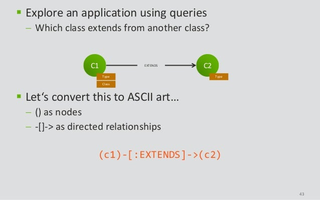 43 C2 Type C1 Type Class EXTENDS  Explore an application using queries  Which class extends from another class?  Let's ...