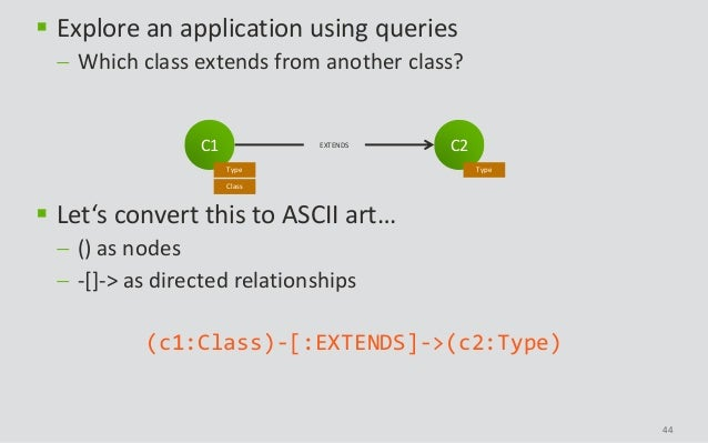 44  Explore an application using queries  Which class extends from another class?  Let's convert this to ASCII art…  (...