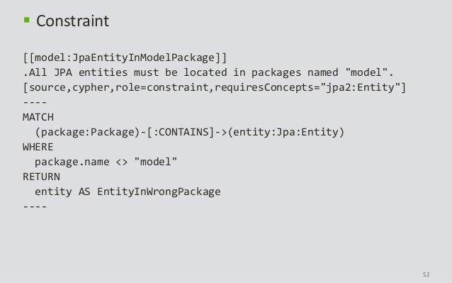 "52  Constraint [[model:JpaEntityInModelPackage]] .All JPA entities must be located in packages named ""model"". [source,cyp..."