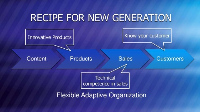 © COPYRIGHT 2013 MARKLOGIC CORPORATION. ALL RIGHTS RESERVED.SLIDE: 17 RECIPE FOR NEW GENERATION Content Products Sales Cus...