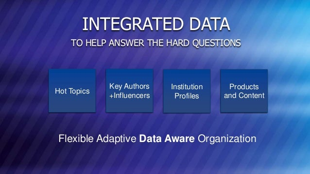 © COPYRIGHT 2013 MARKLOGIC CORPORATION. ALL RIGHTS RESERVED.SLIDE: 18 INTEGRATED DATA TO HELP ANSWER THE HARD QUESTIONS In...