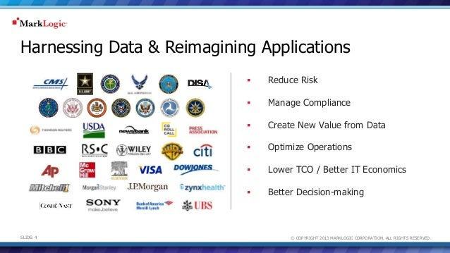© COPYRIGHT 2013 MARKLOGIC CORPORATION. ALL RIGHTS RESERVED.SLIDE: 4 Harnessing Data & Reimagining Applications  Reduce R...