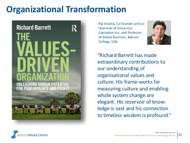 leadership in organizations In organizations growing leaders: best practices and principles in the public service, blunt profiles five us government agencies that have implemented successful leadership development programs he explains what the successful programs have in common--and what that means for agencies that aspire to growing their own leaders.