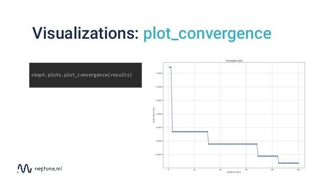 Visualizations: plot_convergence skopt.plots.plot_convergence(results)