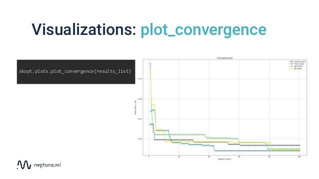 Visualizations: plot_convergence skopt.plots.plot_convergence(results_list)