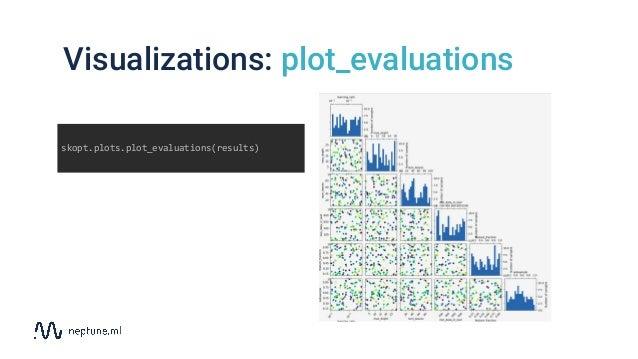 Visualizations: plot_evaluations skopt.plots.plot_evaluations(results)