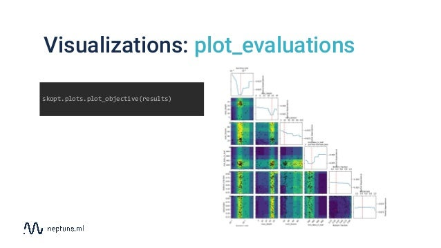 Visualizations: plot_evaluations skopt.plots.plot_objective(results)