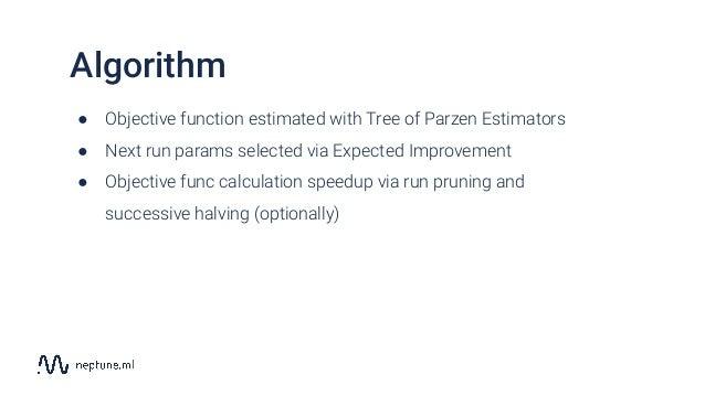 Algorithm ● Objective function estimated with Tree of Parzen Estimators ● Next run params selected via Expected Improvemen...