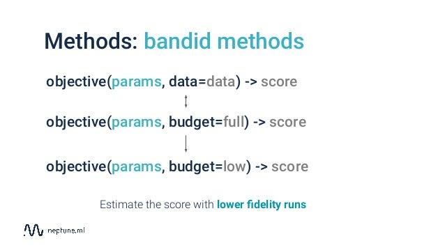 Methods: bandid methods objective(params, data=data) -> score objective(params, budget=full) -> score objective(params, bu...