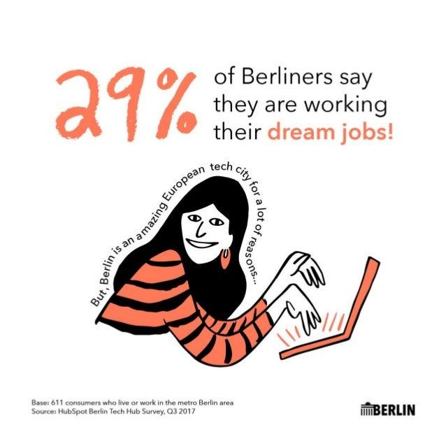 The Tech Scene in Berlin is Booming Slide 3