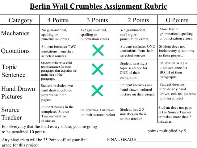 berlin wall tumbles research assignment rubric berlin wall crumbles assignment rubric category 4 points 3 points 2 points o points for everyday