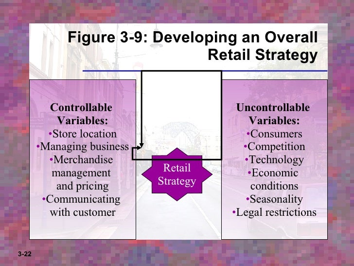 retail management a strategic approach 11th edition ebook