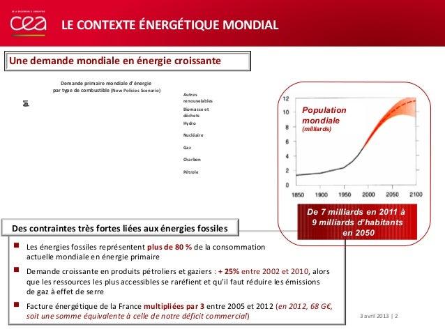 World energy outlook 2011