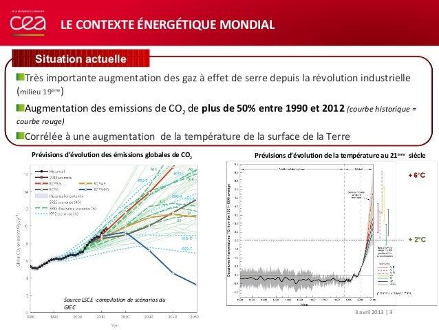 Transition Energétique, Recherche et Innovation  Slide 3