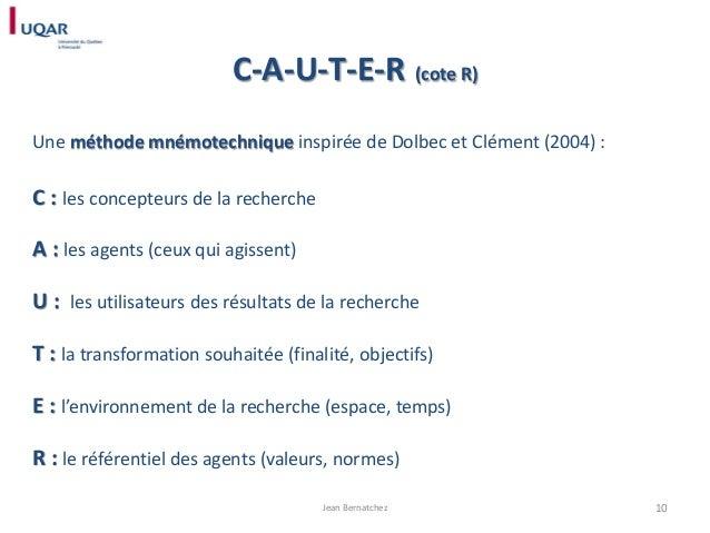 C-A-U-T-E-R (cote R) Une méthode mnémotechnique inspirée de Dolbec et Clément (2004) :  C : les concepteurs de la recherch...