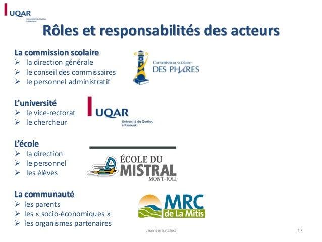 Rôles et responsabilités des acteurs La commission scolaire  la direction générale  le conseil des commissaires  le per...