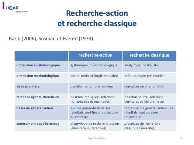 Recherche-action et recherche classique Bazin (2006), Susman et Evered (1978) recherche-action  recherche classique  dimen...