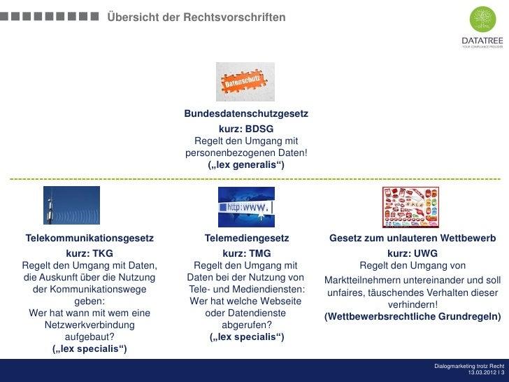 Bernd Fuhlert: AMC Arbeitskreis - Dialogmarketing trotz Recht Slide 3
