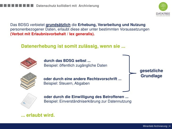 bernd fuhlert datenschutz im minenfeld archivierung schloss eicherhof. Black Bedroom Furniture Sets. Home Design Ideas