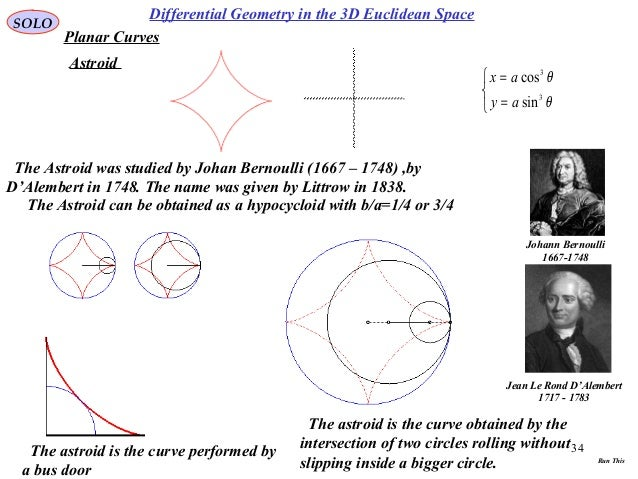 an analysis of jean le rond dalembert on metaphysics and mathematics Originally published in jean le rond d'alembert, preliminary discourse to the  encyclopedia of  he was then working on his essay concerning the origin of  human  with mathematics and physics until about the time he came to know  diderot  from the cartesians come the empirically undemonstrable  metaphysical.