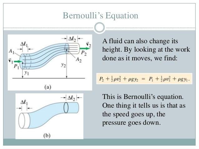 bernoullis theorem proof and explaination. Black Bedroom Furniture Sets. Home Design Ideas