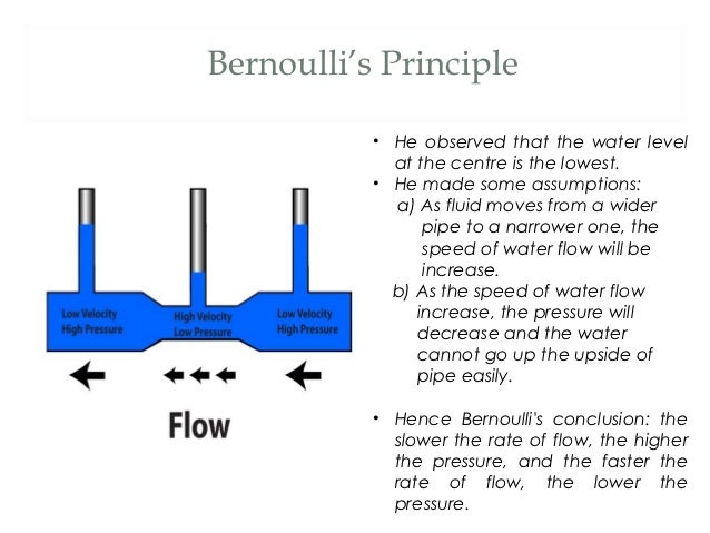 bernoulli's principle and newton's laws of This article is about bernoulli's principle and bernoulli's there has been debate about whether lift is best explained by bernoulli's principle or newton's laws.