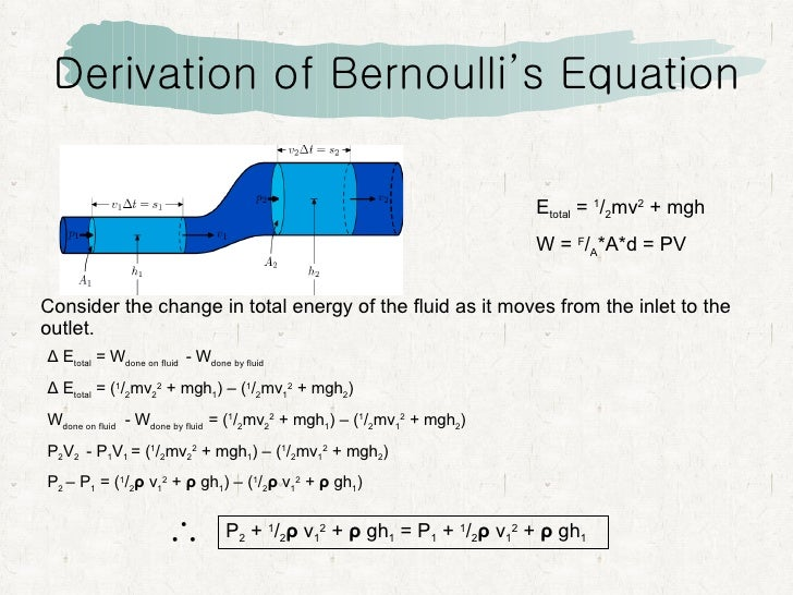deriving venturi discharge formula from bernoulli This difference in pressure is measured with the help of manometer and helps in determining rate of fluid flow or other discharge from the pipe line as the main inlet area bernoulli's equation: discharge formula: where, coefficient of discharge of venturimeter (cd) varies between 096 and 098 41k views view upvoters.