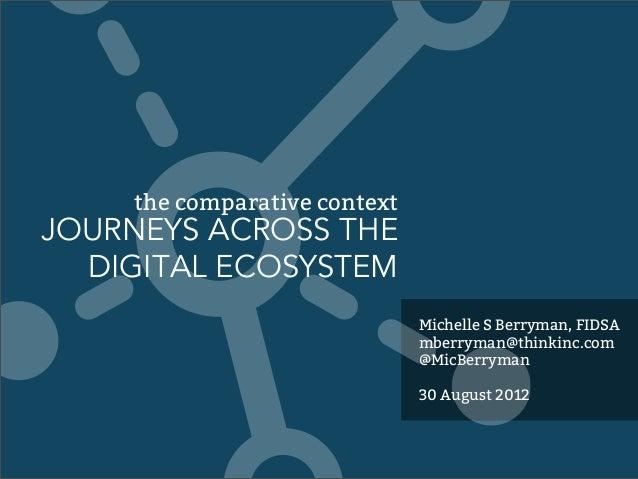 the comparative context JOURNEYS ACROSS THE DIGITAL ECOSYSTEM Michelle S Berryman, FIDSA mberryman@thinkinc.com @MicBerrym...