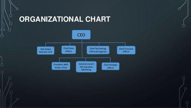 Organization chart wordpress plugin