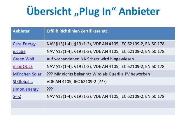 """Übersicht """"Plug In"""" Anbieter Anbieter Erfüllt Richtlinien Zertifikate etc. Care-Energy NAV §13(1-4), §19 (1-3), VDE AN 410..."""