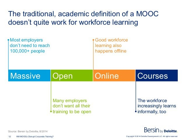 Copyright © 2014 Deloitte Development LLC. All rights reserved.12 Will MOOCs Disrupt Corporate Training? The traditional, ...