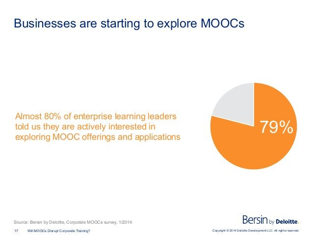 Copyright © 2014 Deloitte Development LLC. All rights reserved.17 Will MOOCs Disrupt Corporate Training? Businesses are st...