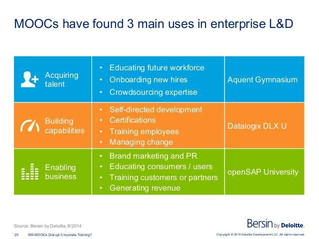 Copyright © 2014 Deloitte Development LLC. All rights reserved.25 Will MOOCs Disrupt Corporate Training? MOOCs have found ...