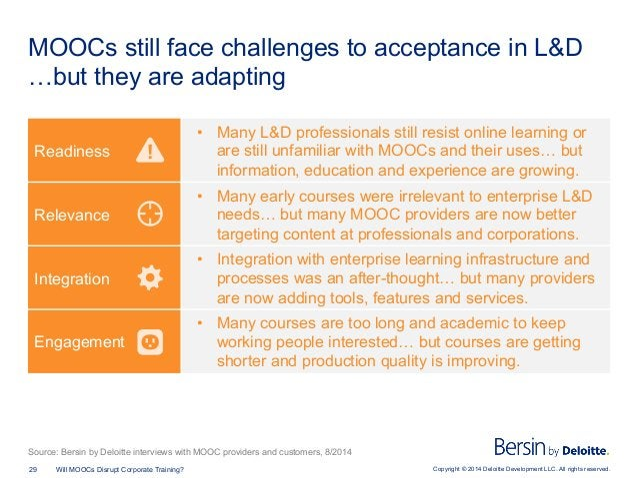 Copyright © 2014 Deloitte Development LLC. All rights reserved.29 Will MOOCs Disrupt Corporate Training? MOOCs still face ...